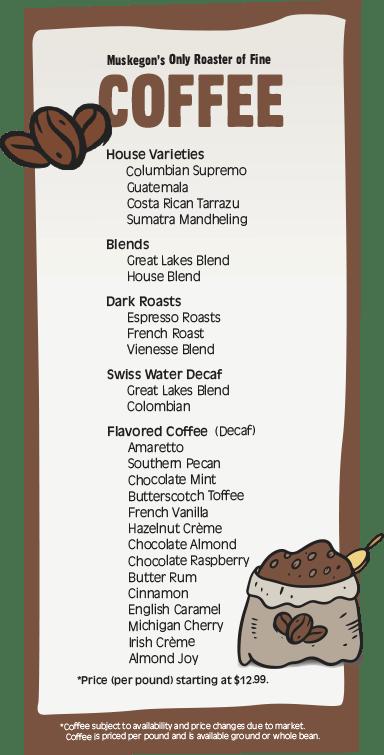 Coffee Menu 2021_2